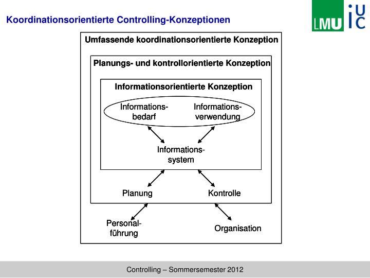 Koordinationsorientierte Controlling-Konzeptionen