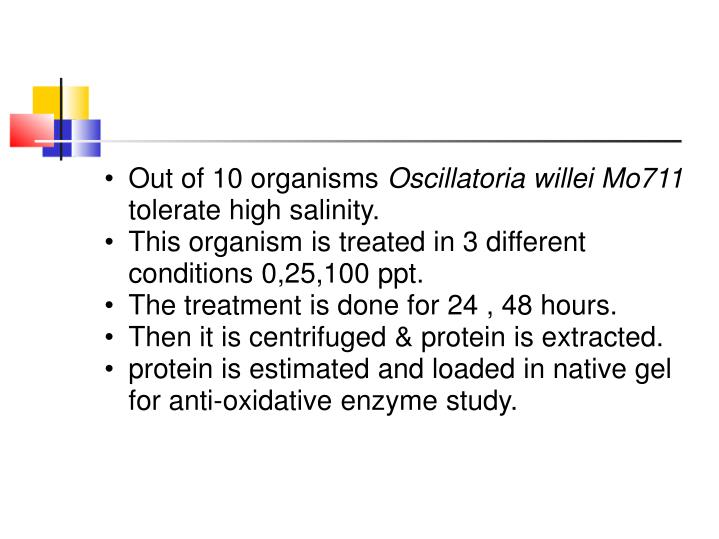 Out of 10 organisms