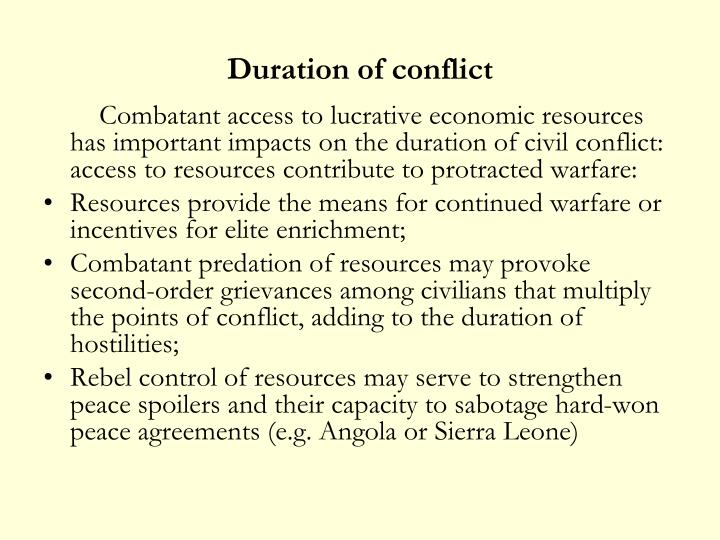 Duration of conflict