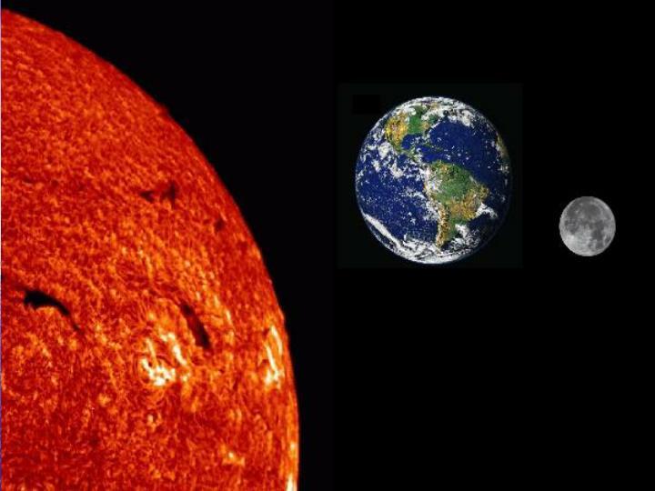 The earth moon sun system