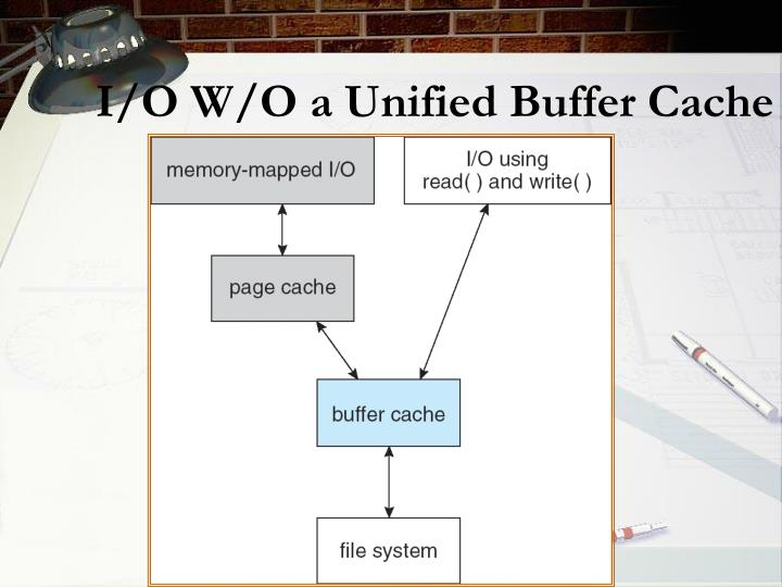 I/O W/O a Unified Buffer Cache