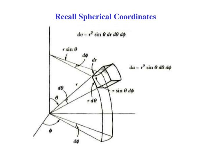 Recall Spherical Coordinates
