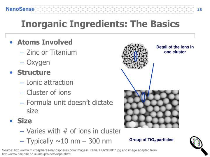 Inorganic Ingredients: The Basics