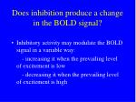 does inhibition produce a change in the bold signal