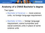 anatomy of a cnas bachelor s degree