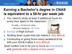 earning a bachelor s degree in cnas is equivalent to a 50 hr per week job