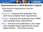 requirements for a cnas bachelor s degree