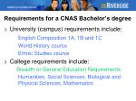 requirements for a cnas bachelor s degree1