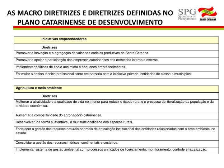 AS MACRO DIRETRIZES E DIRETRIZES DEFINIDAS NO PLANO CATARINENSE DE DESENVOLVIMENTO