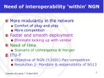 need of interoperability within ngn