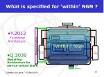 what is specified for within ngn
