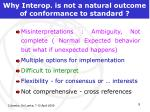 why interop is not a natural outcome of conformance to standard