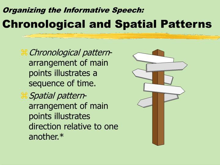 Organizing the Informative Speech:
