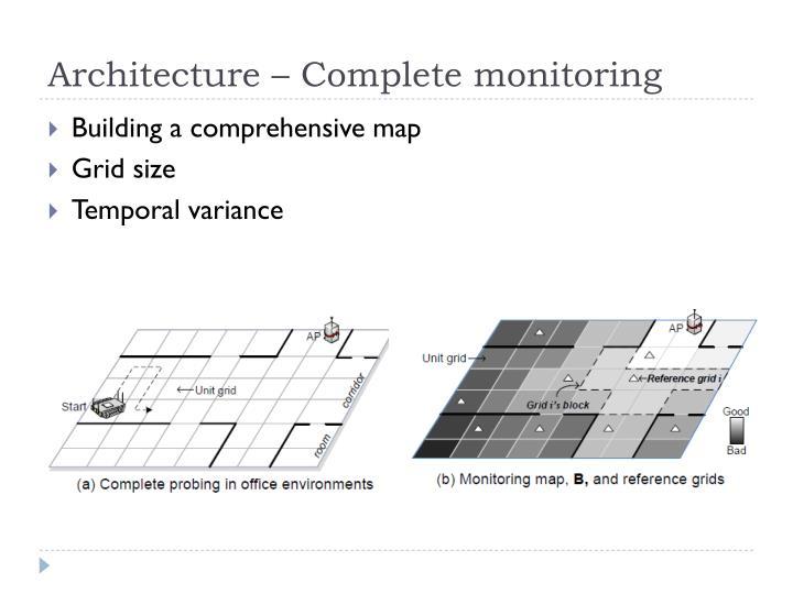 Architecture – Complete monitoring