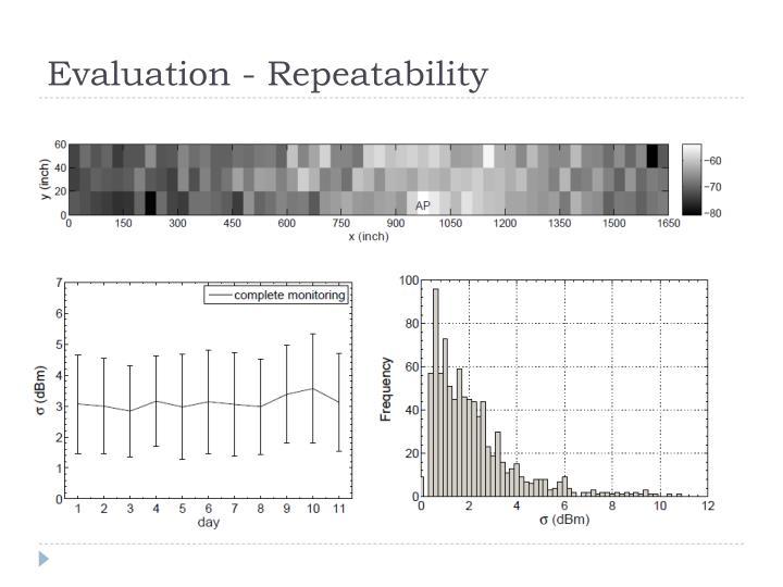 Evaluation - Repeatability