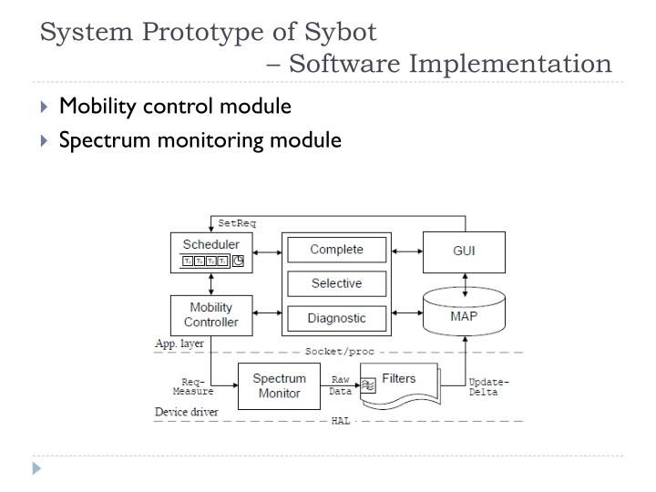System Prototype of