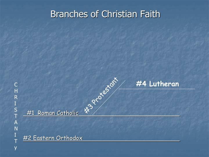Branches of christian faith 1 roman catholic 2 eastern orthodox2