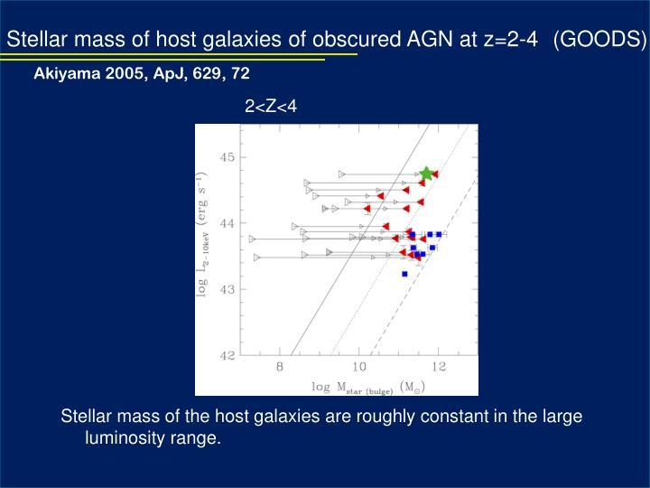 Stellar mass of host