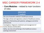 msc career framework 2 4