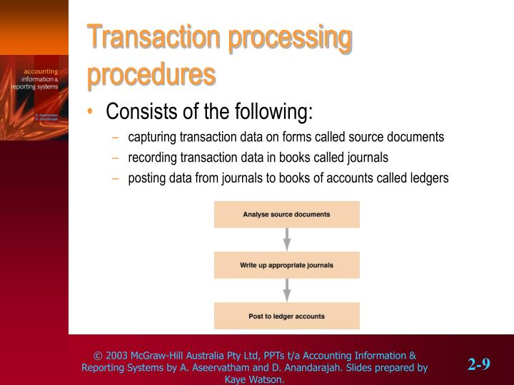 Transaction processing procedures
