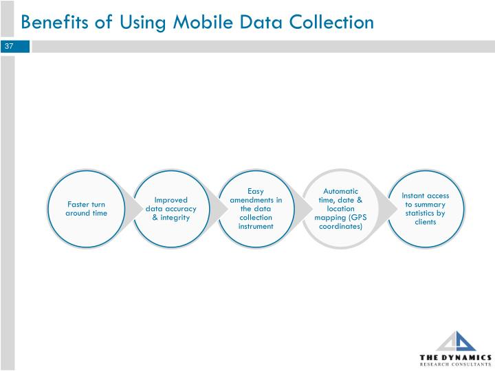 Benefits of Using Mobile Data Collection
