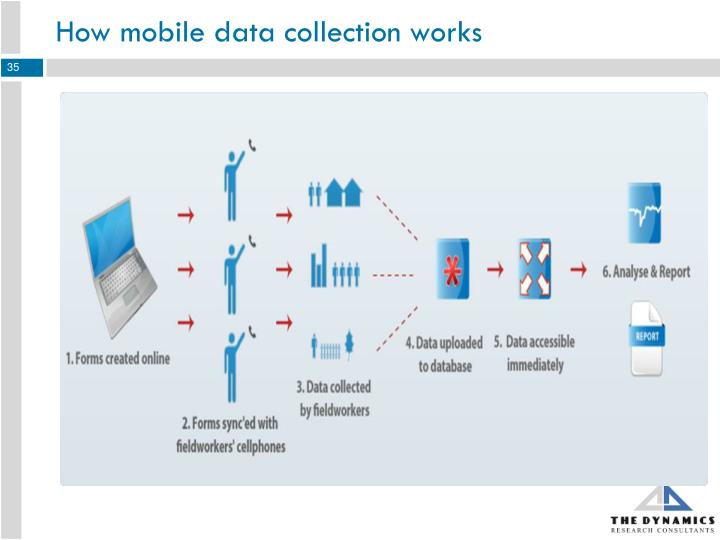 How mobile data collection works