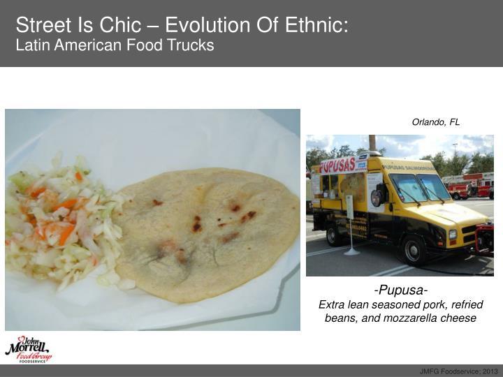 Street Is Chic – Evolution Of Ethnic: