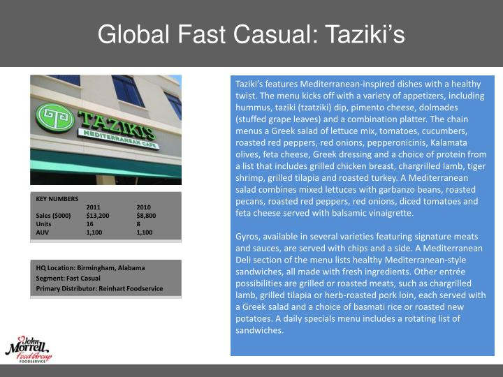 Global Fast Casual: