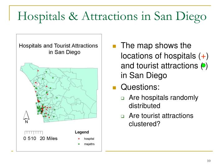 Hospitals & Attractions in San Diego