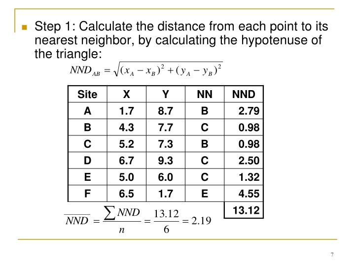 Step 1: Calculate the distance from each point to its nearest neighbor, by calculating the hypotenuse of the triangle: