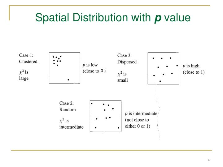 Spatial Distribution with