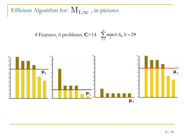 Efficient Algorithm for:               , in pictures