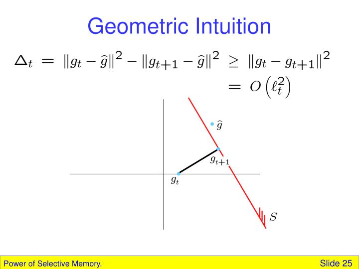 Geometric Intuition