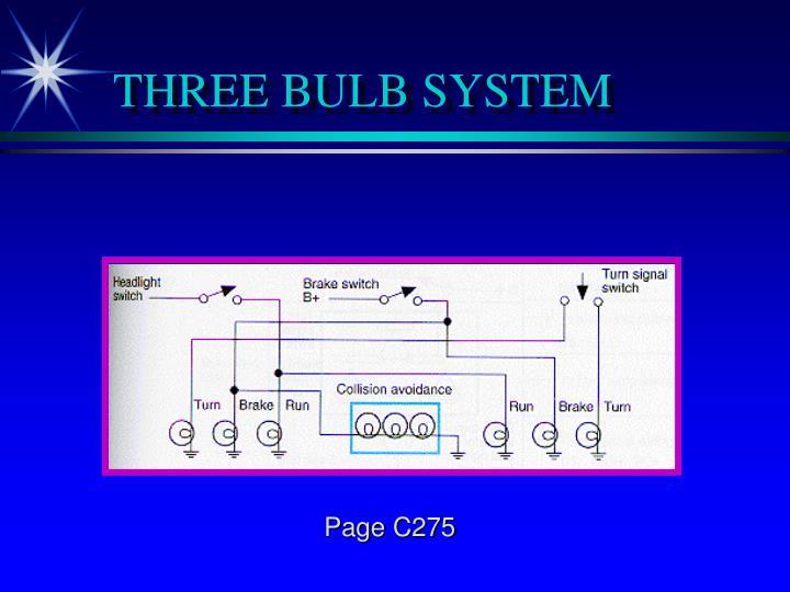 THREE BULB SYSTEM
