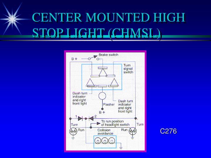 CENTER MOUNTED HIGH                   STOP LIGHT (CHMSL)