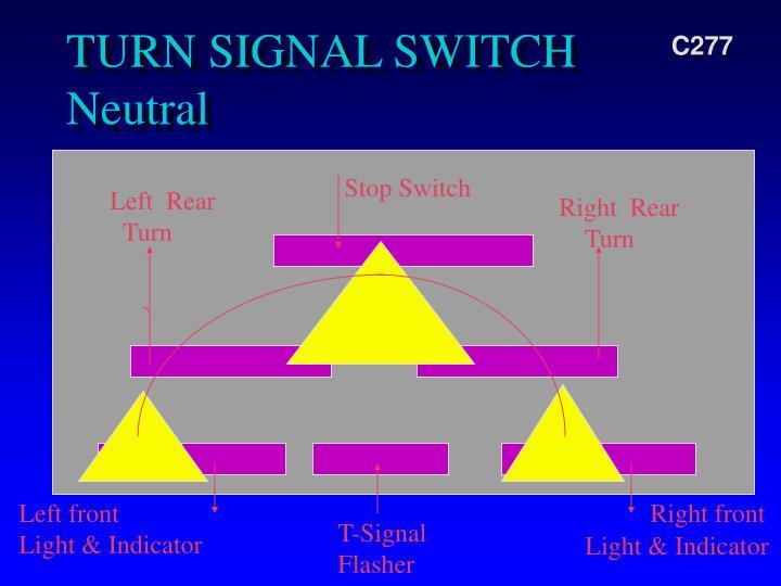 Turn signal switch neutral