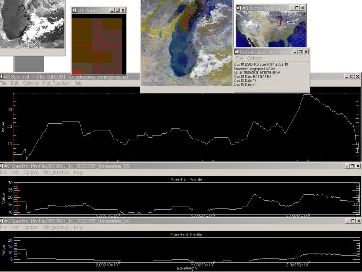 Spectral profile of lake michigan pt 2 used gaussian to enhance contrast of lake