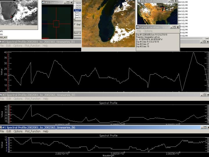 Spectral Profile of Lake Michigan pt.5 Used linear 0-255 to enhance Contrast of Lake