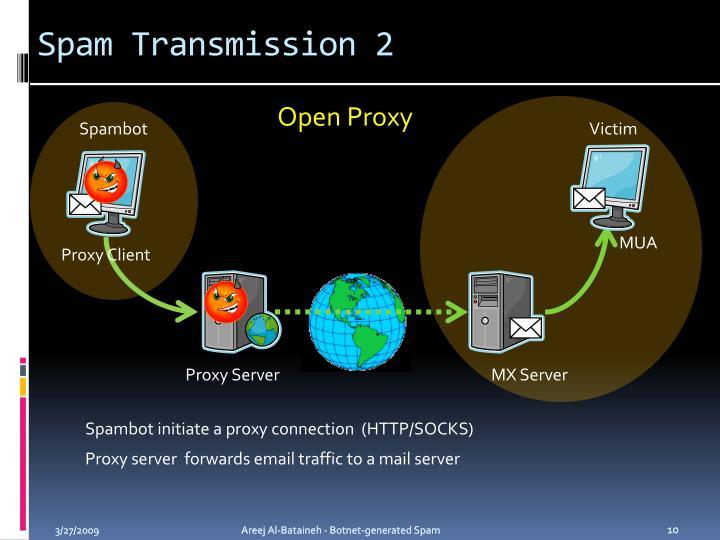 Spam Transmission 2