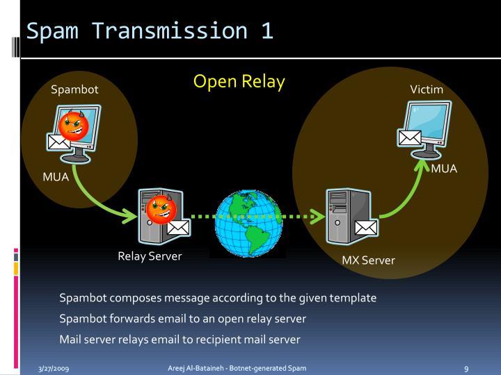 Spam Transmission 1