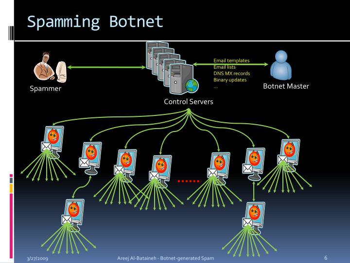 Spamming Botnet