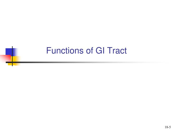Functions of GI Tract