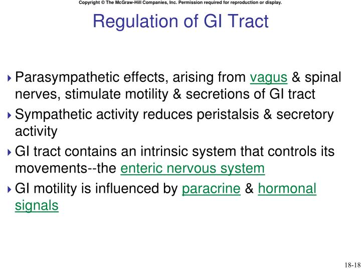 Regulation of GI Tract