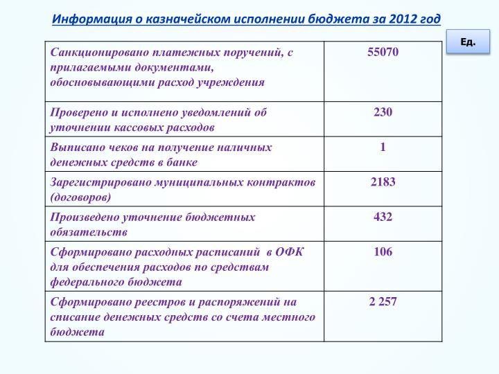 Информация о казначейском исполнении бюджета за 2012 год