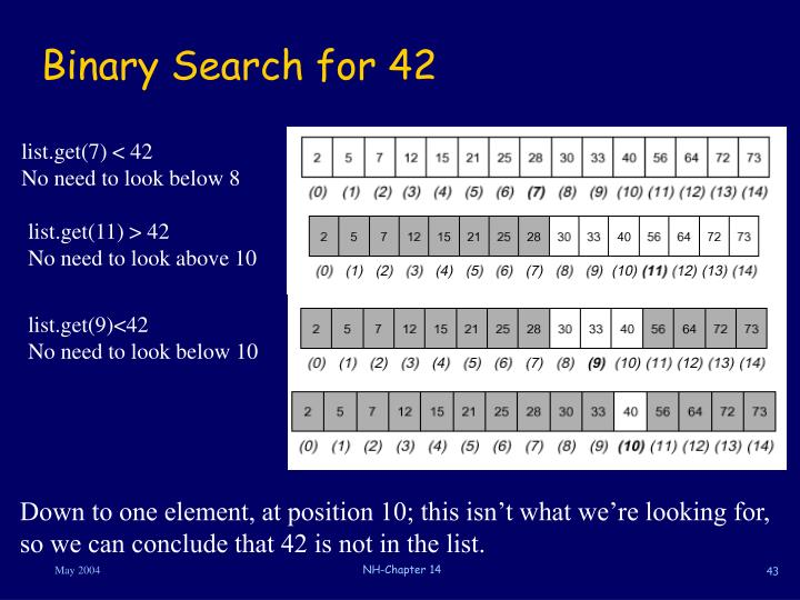Binary Search for 42