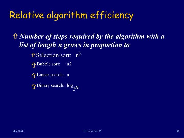 Relative algorithm efficiency