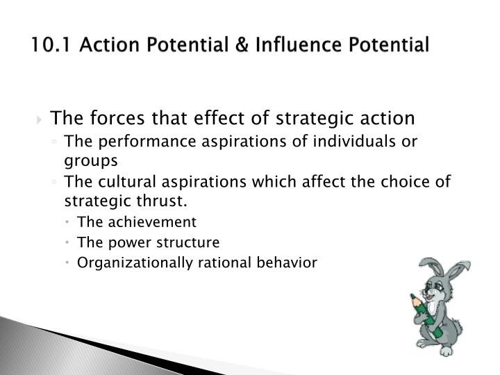 the effects of power on rational behavior As the examples above show, technology is a powerful tool in influencing and changing consumer behavior as new technologies emerge to disrupt industries, companies of all sizes can't afford to sit on the side lines.