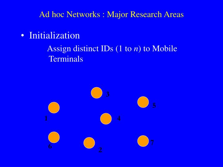 Ad hoc Networks : Major Research Areas