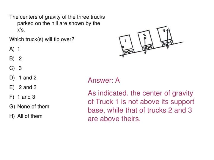 The centers of gravity of the three trucks parked on the hill are shown by the