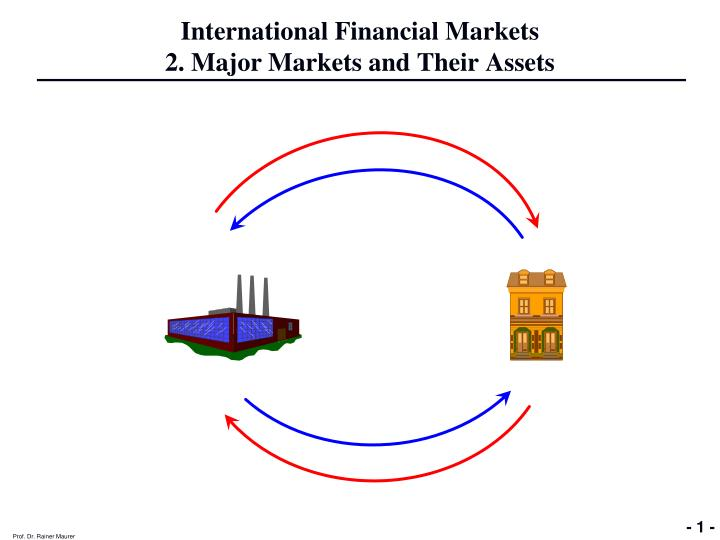 international financial markets 2 major markets and their assets n.